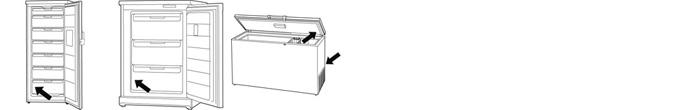 Skizze eines Gefrierschranks. Einzeichnung Typenschild.